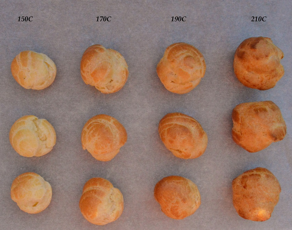 The effect of different oven temperatures in baking